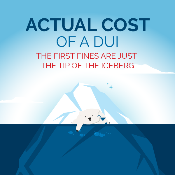 Actual cost of a DUI