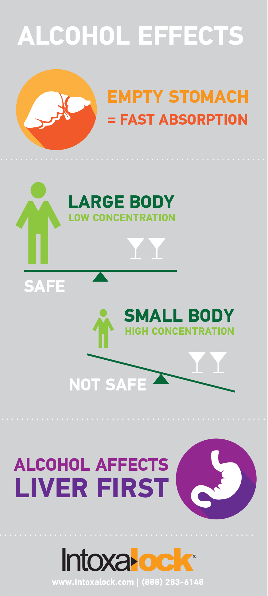 Alcohol effects infographic