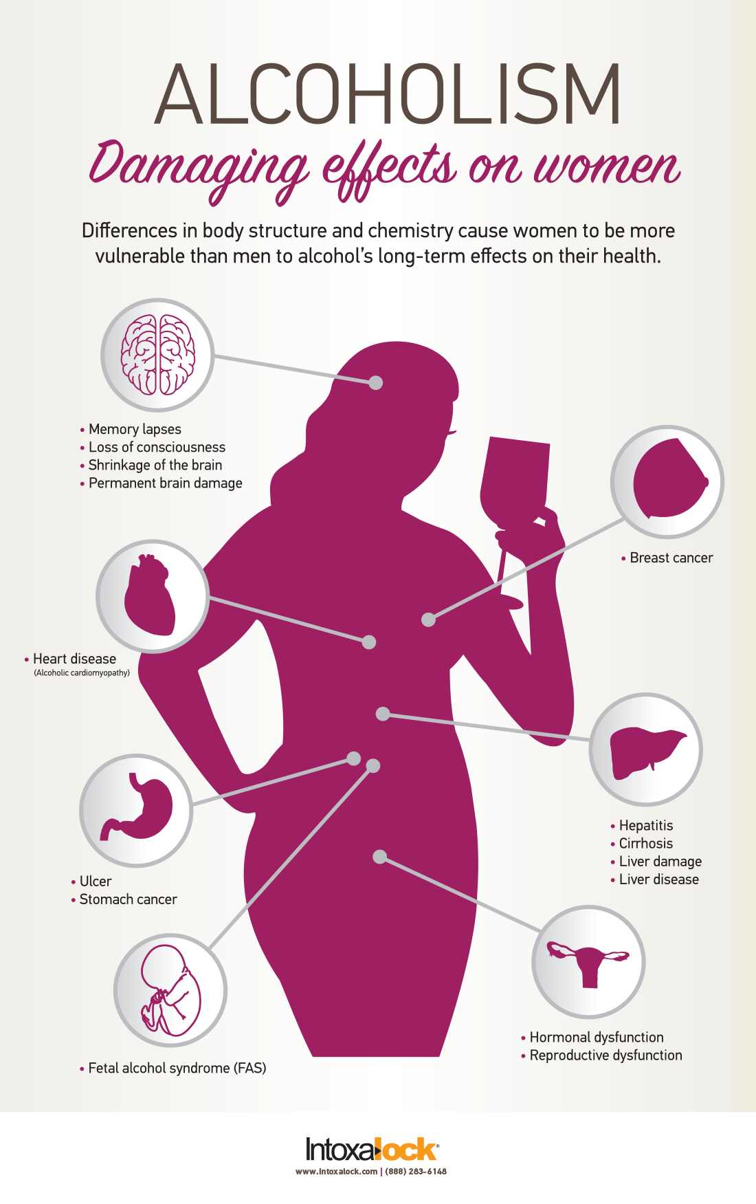 alcoholism and its effects on women Information about alcoholism in women alcoholism affects women very differently than men learn about the causes of alcoholism in women to how drinking effects.