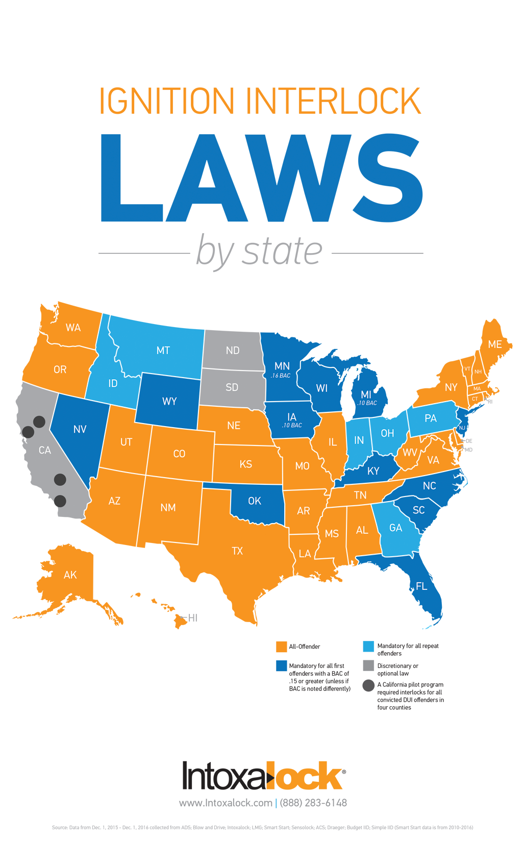 Ignition interlock laws by state