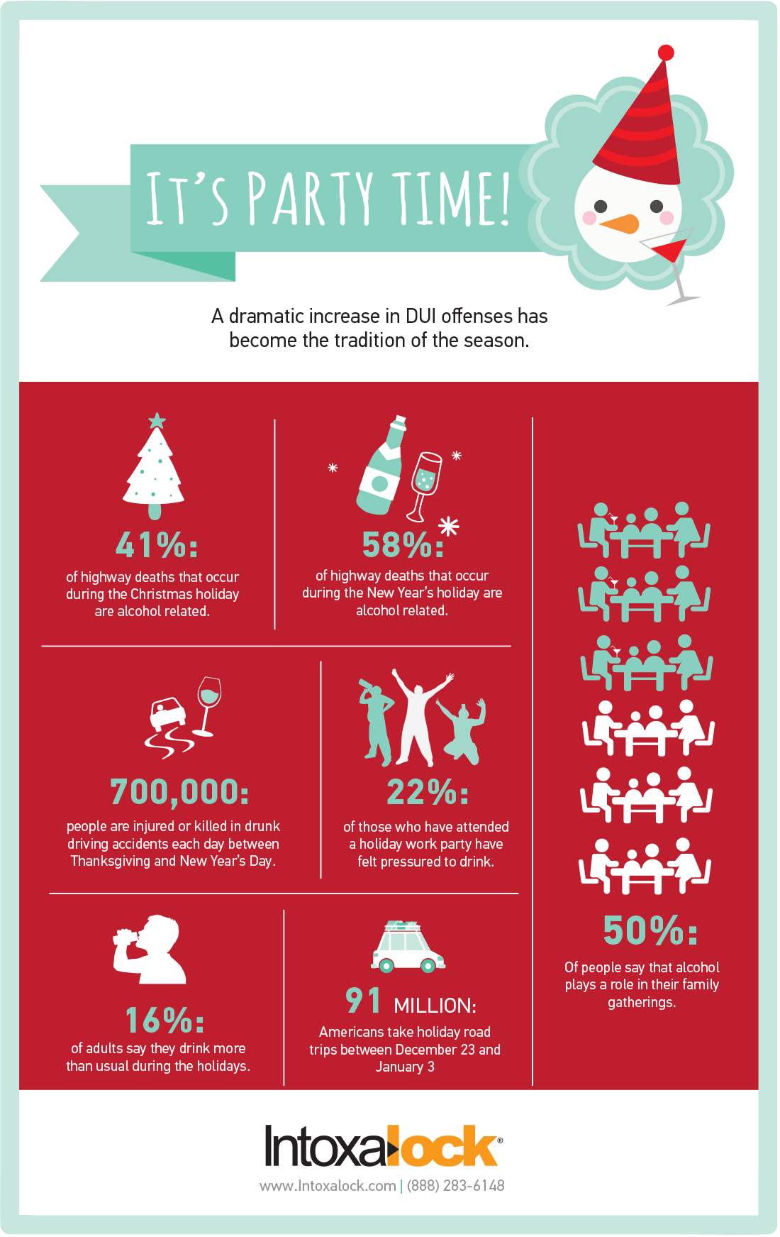 Holiday DUI statistics infographic