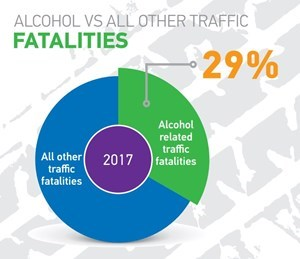 How does alcohol affect my driving?